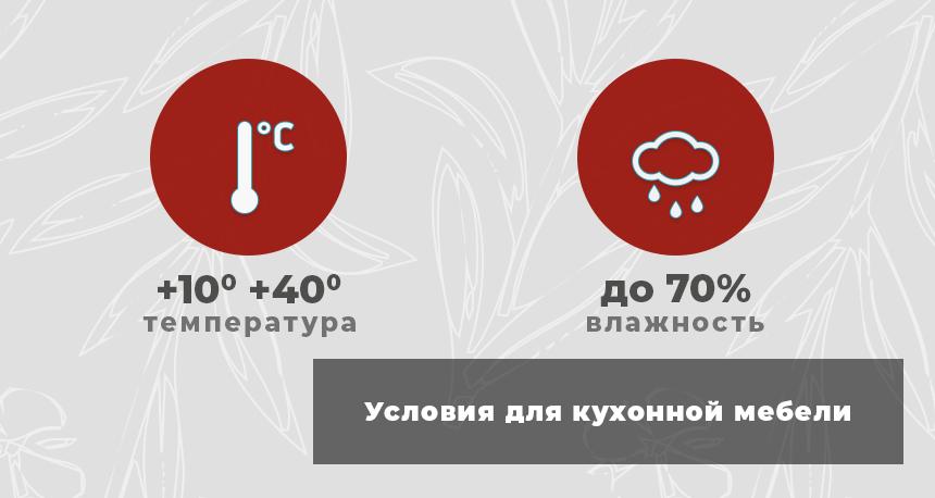 usloviya-dlya-kuhonnoy-mebeli